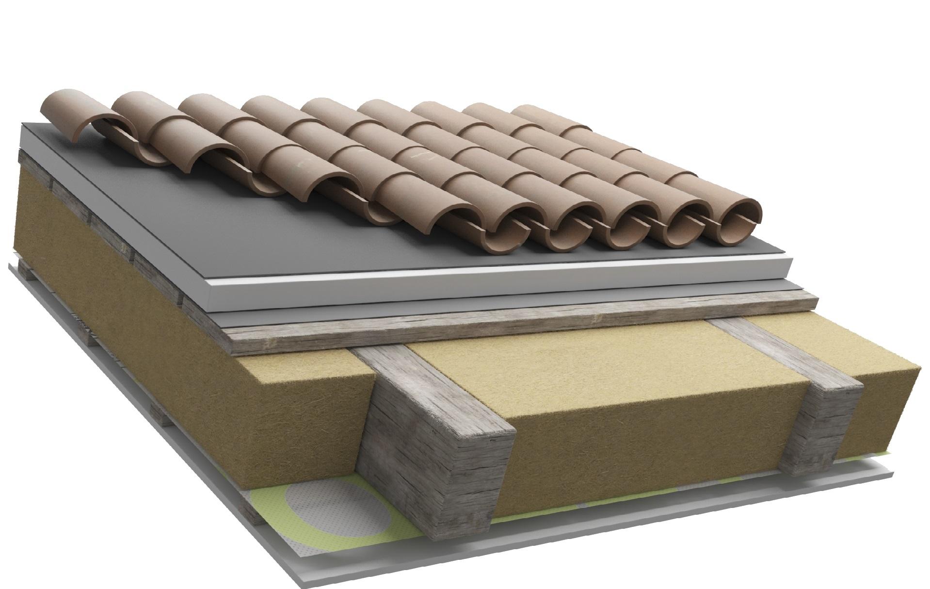 Blog - STEACOM S.r.l. - Come isolare il tetto dallinterno- per ...