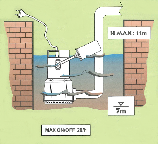 Come scegliere una pompa sommersa steacom s r l for Finestre velux usate
